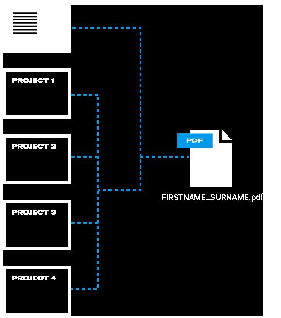 Threex3 Guide
